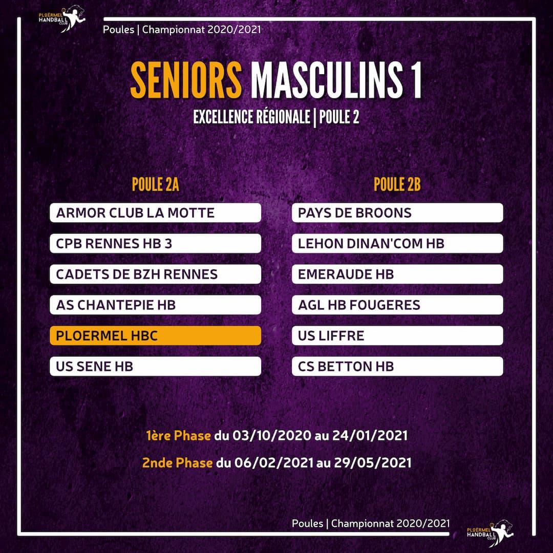 La Poule 2020/2021 des Seniors M1 1